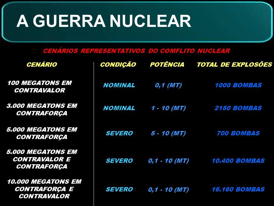 A GUERRA NUCLEAR CENÁRIOS REPRESENTATIVOS DO COMFLITO NUCLEAR CONDIÇÃO
