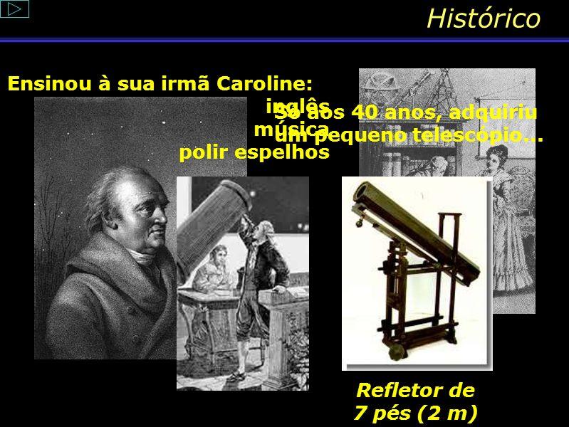 Histórico Histórico Ensinou à sua irmã Caroline: inglês música