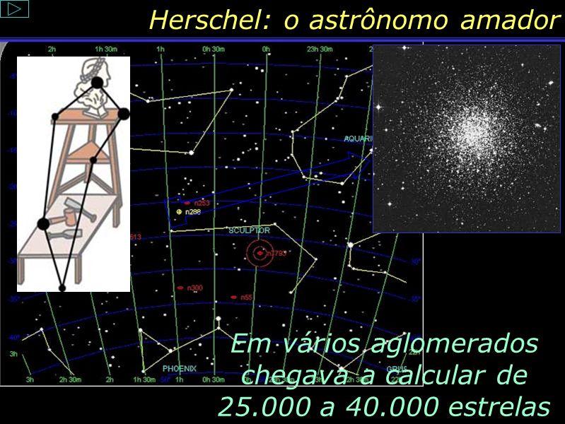 Em vários aglomerados chegava a calcular de 25.000 a 40.000 estrelas