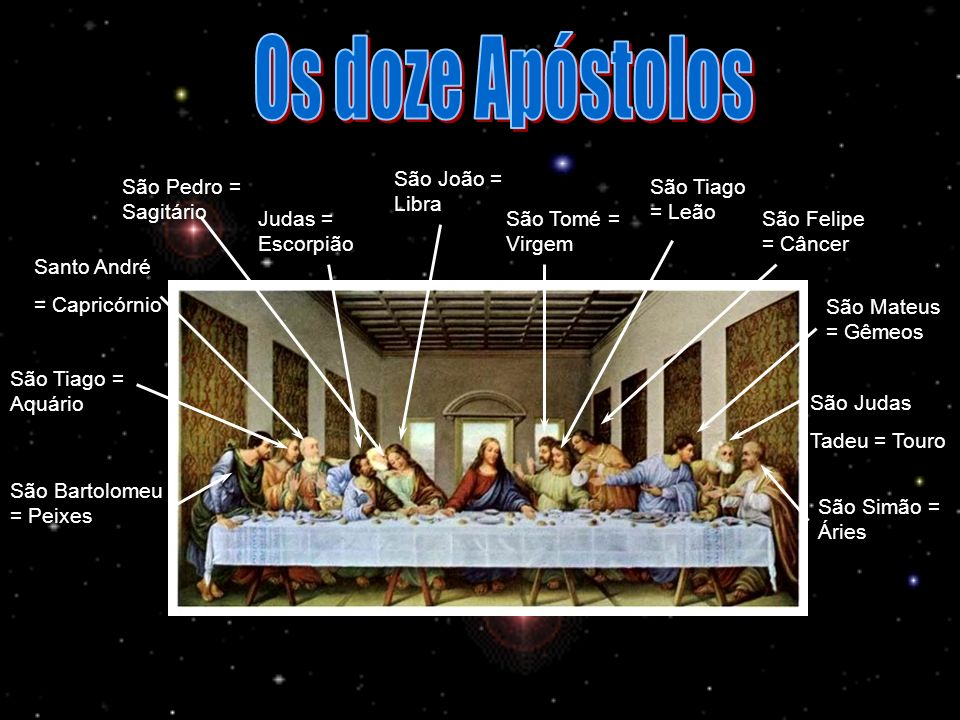 Os doze Apóstolos São João = Libra São Pedro = Sagitário