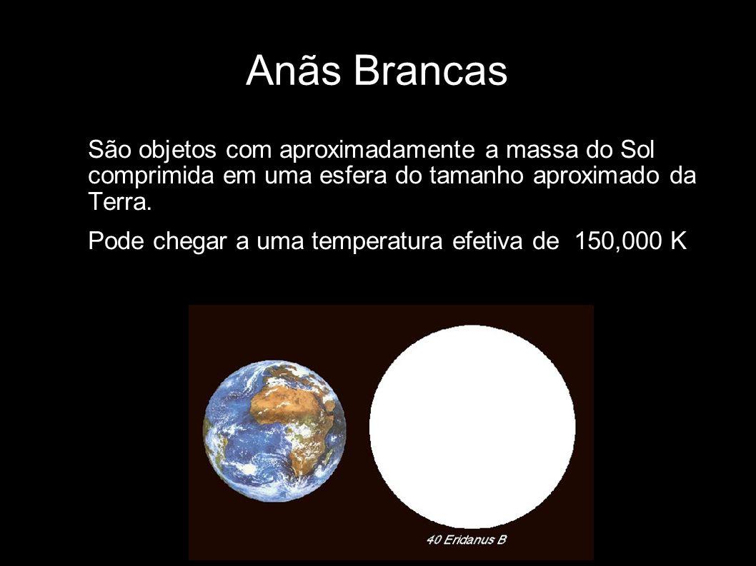 Anãs Brancas São objetos com aproximadamente a massa do Sol comprimida em uma esfera do tamanho aproximado da Terra.