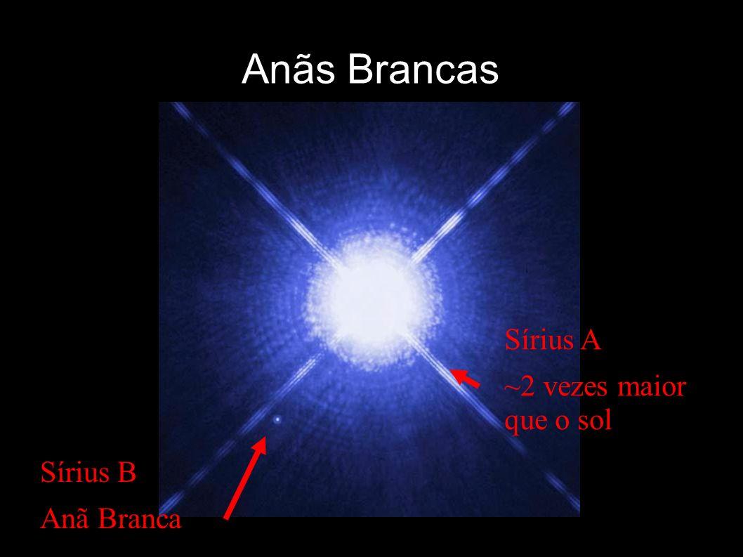Anãs Brancas Sírius A ~2 vezes maior que o sol Sírius B Anã Branca