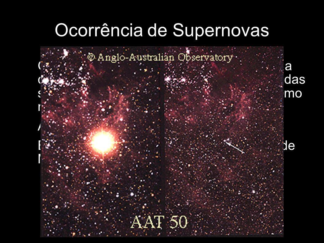 Ocorrência de Supernovas
