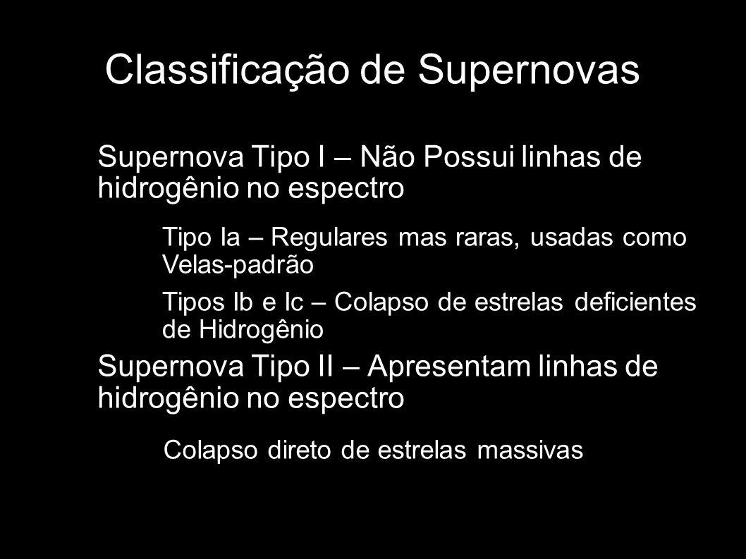Classificação de Supernovas