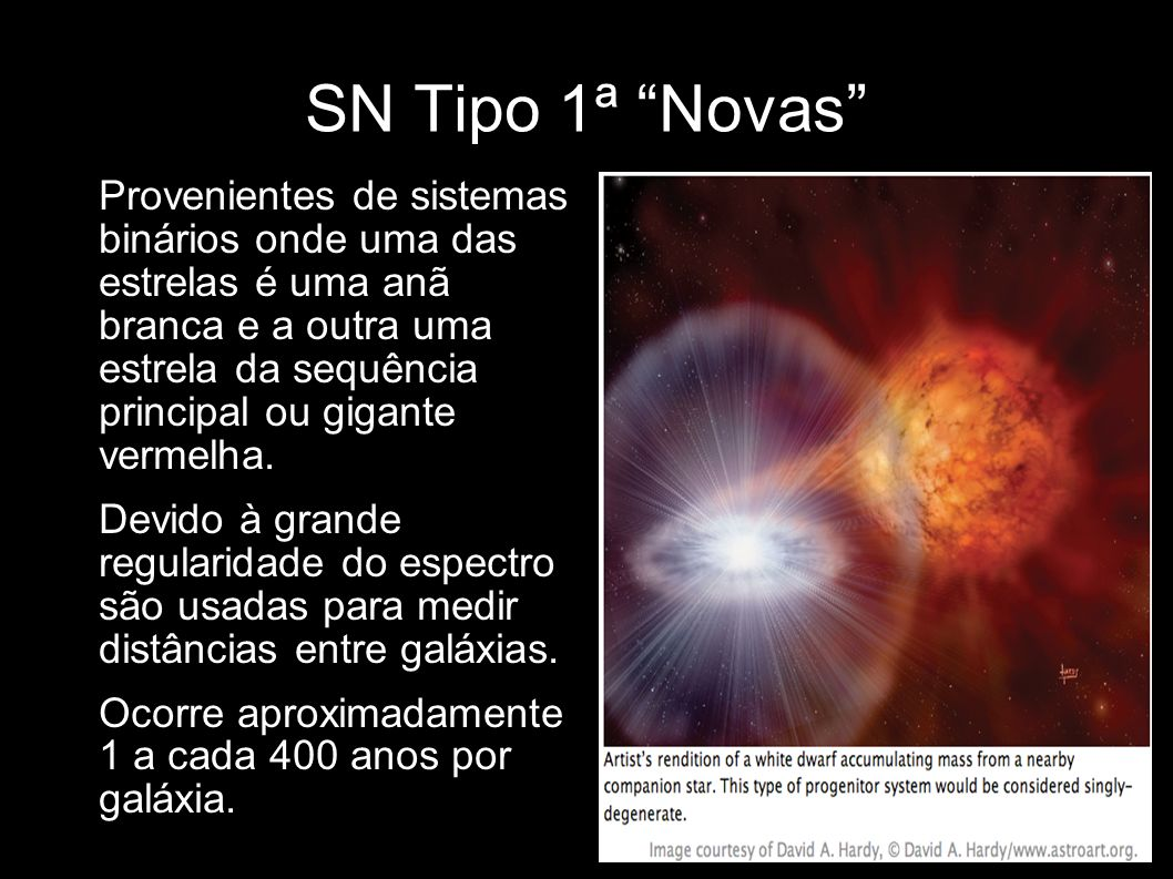 SN Tipo 1ª Novas