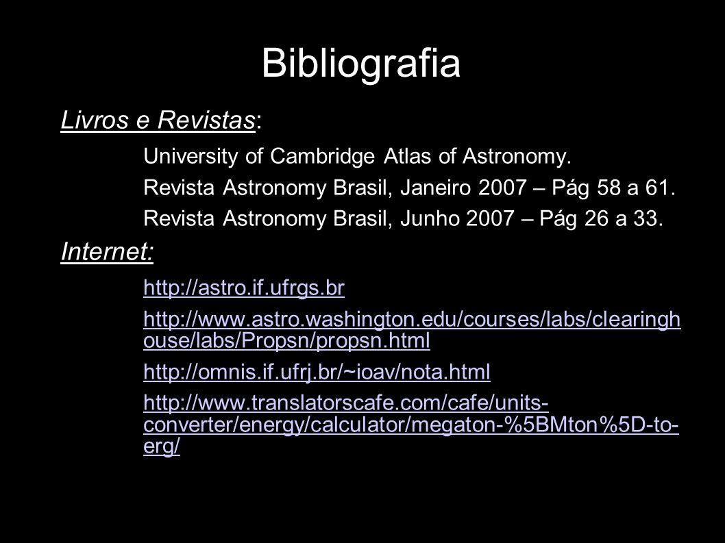 Bibliografia Livros e Revistas: Internet: