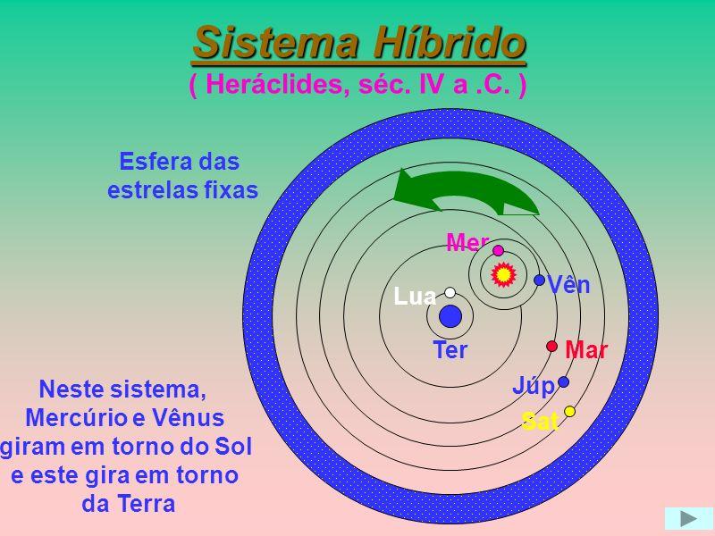 Sistema Híbrido ( Heráclides, séc. IV a .C. )