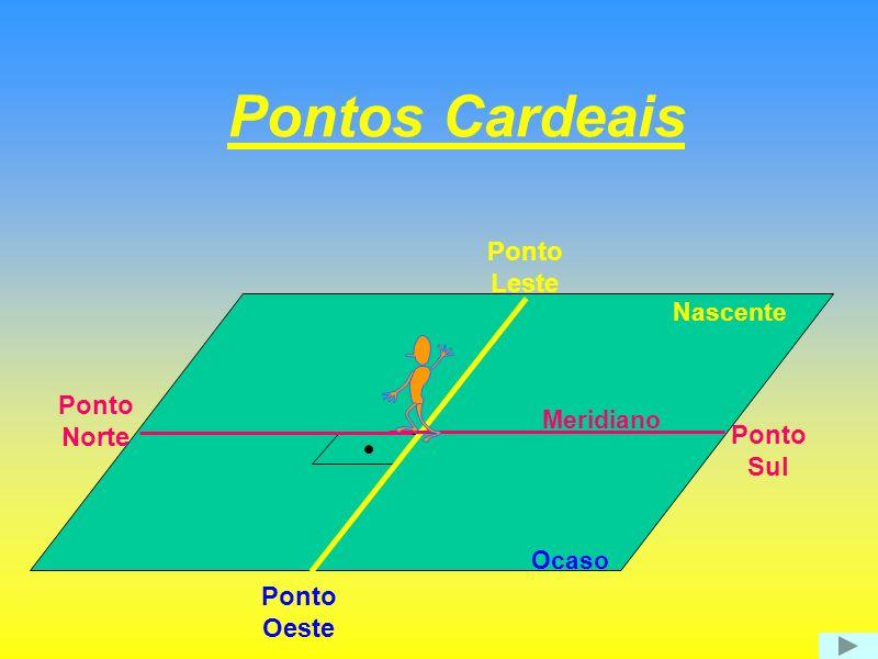 Pontos Cardeais Ponto Leste Norte Ponto Sul Oeste Nascente Meridiano