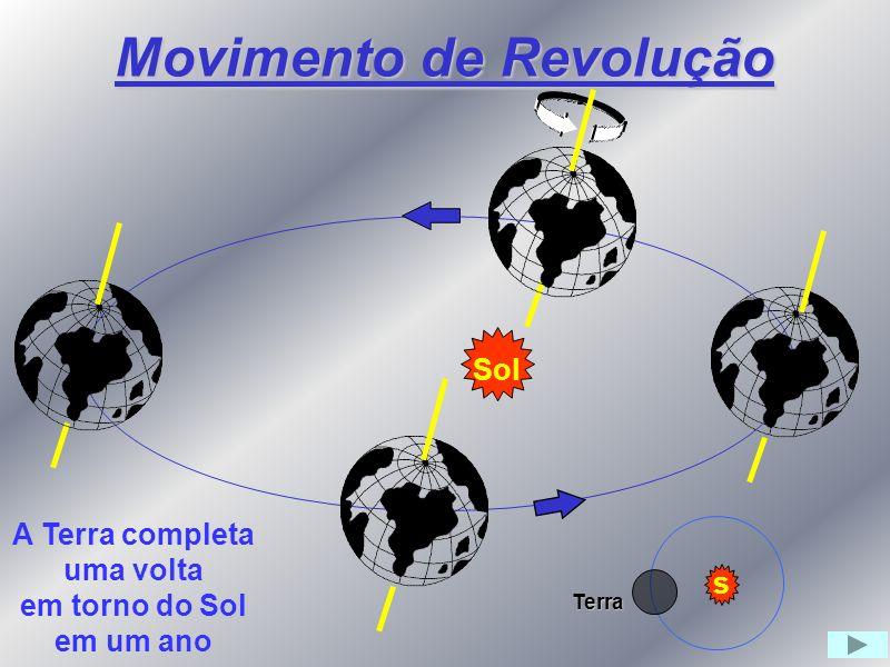 Movimento de Revolução