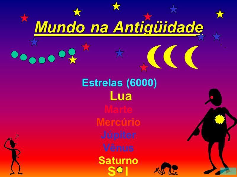 Mundo na Antigüidade Lua S l Estrelas (6000) Marte Mercúrio Júpiter