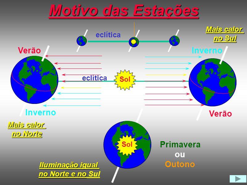 Motivo das Estações Verão Inverno Verão Inverno Primavera ou Outono