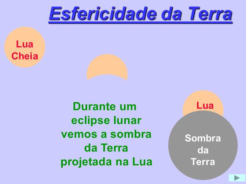 Esfericidade da Terra Durante um eclipse lunar vemos a sombra da Terra