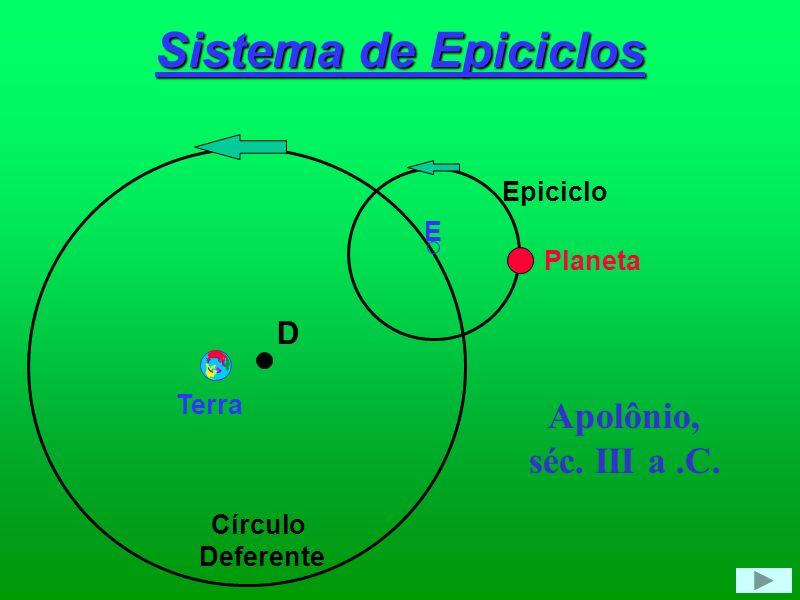 Sistema de Epiciclos Apolônio, séc. III a .C. D Epiciclo E Planeta