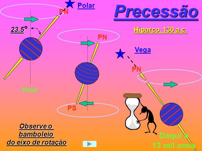 Precessão Daqui a 13 mil anos Polar PN 23.5 Hiparco, 130 a.c. PN Vega