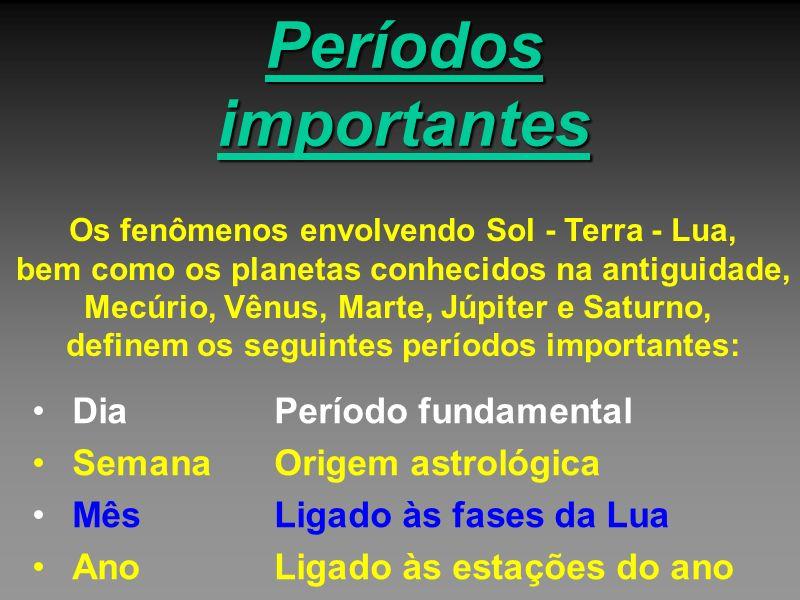 Períodos importantes Dia Período fundamental Semana Origem astrológica