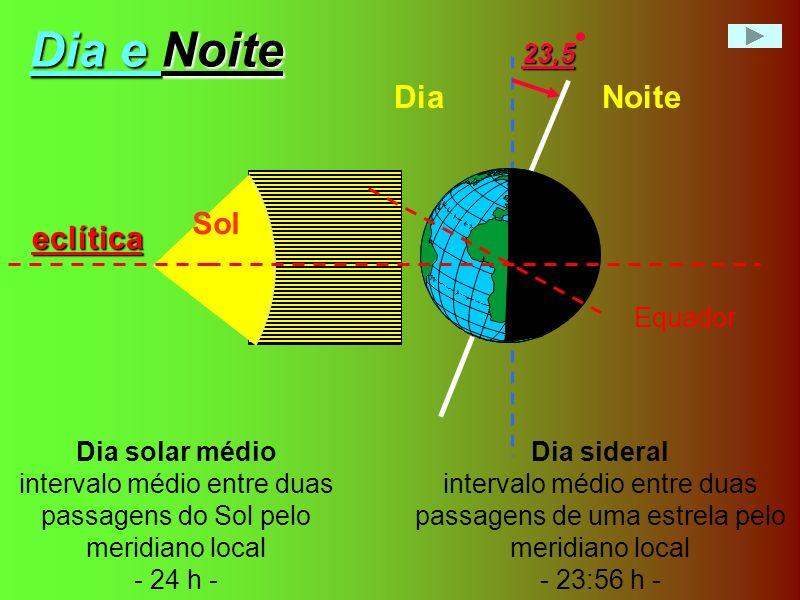 intervalo médio entre duas passagens do Sol pelo meridiano local