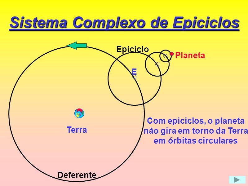 Sistema Complexo de Epiciclos