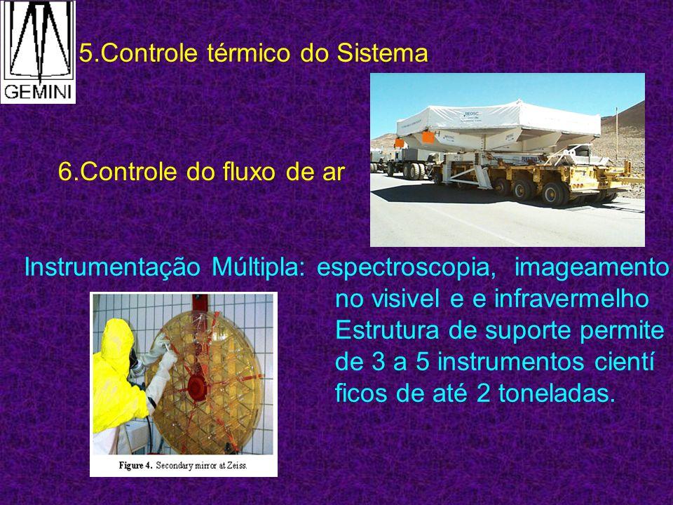 5.Controle térmico do Sistema