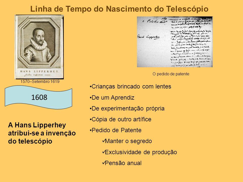Linha de Tempo do Nascimento do Telescópio