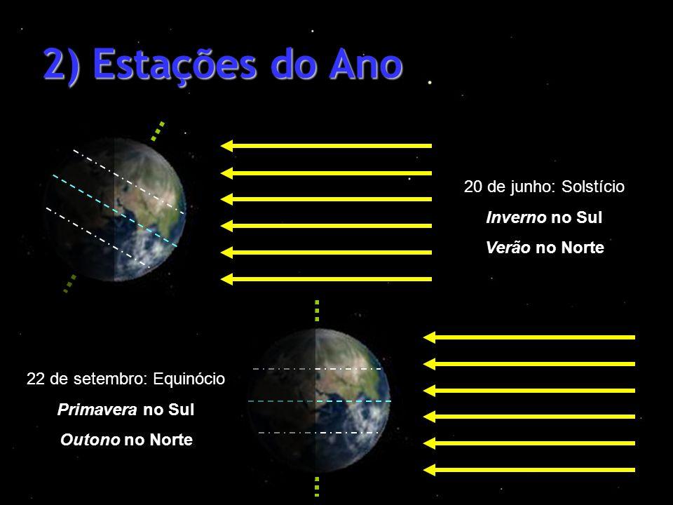 22 de setembro: Equinócio