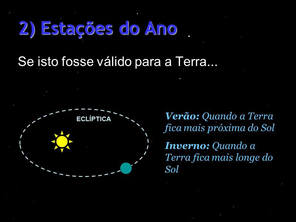 2) Estações do Ano Se isto fosse válido para a Terra...