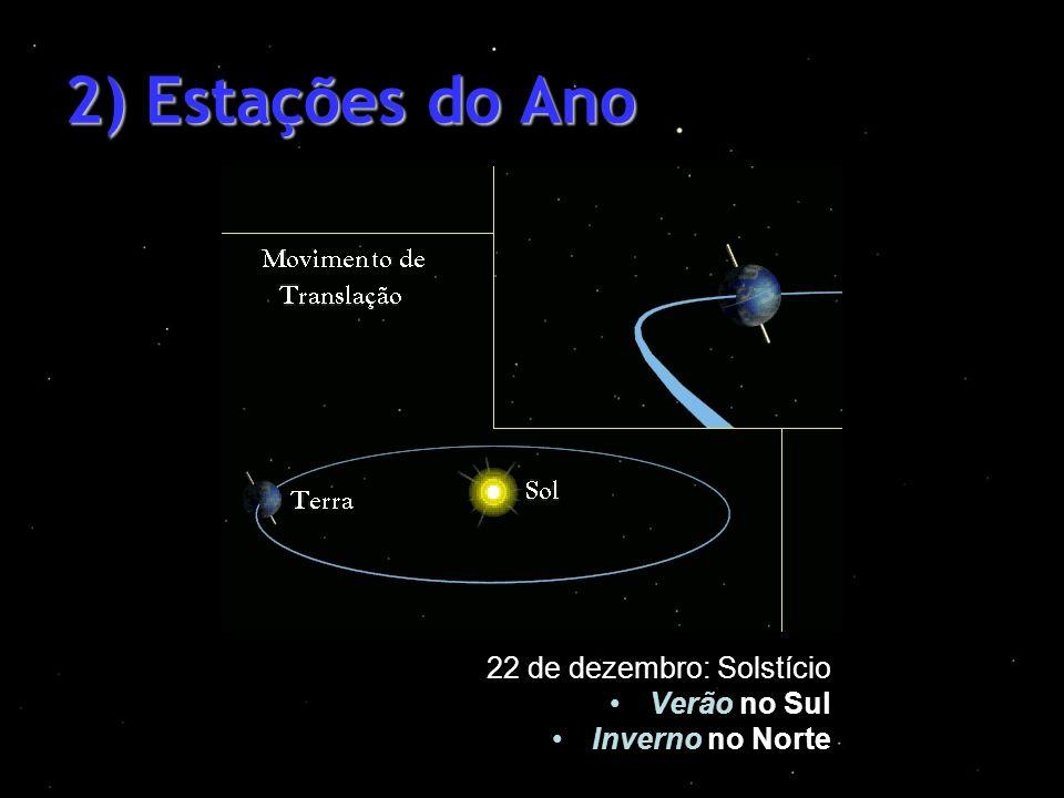 2) Estações do Ano 22 de dezembro: Solstício Verão no Sul