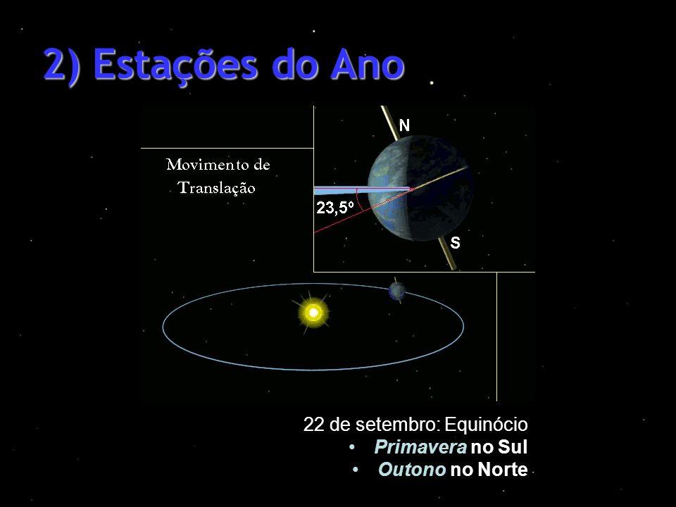2) Estações do Ano 22 de setembro: Equinócio Primavera no Sul