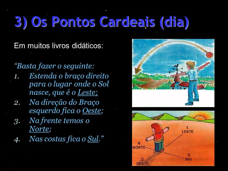 3) Os Pontos Cardeais (dia)