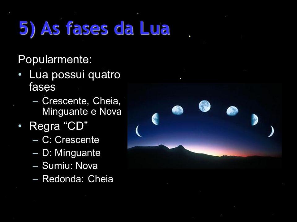 5) As fases da Lua Popularmente: Lua possui quatro fases Regra CD