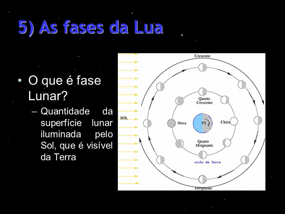 5) As fases da Lua O que é fase Lunar