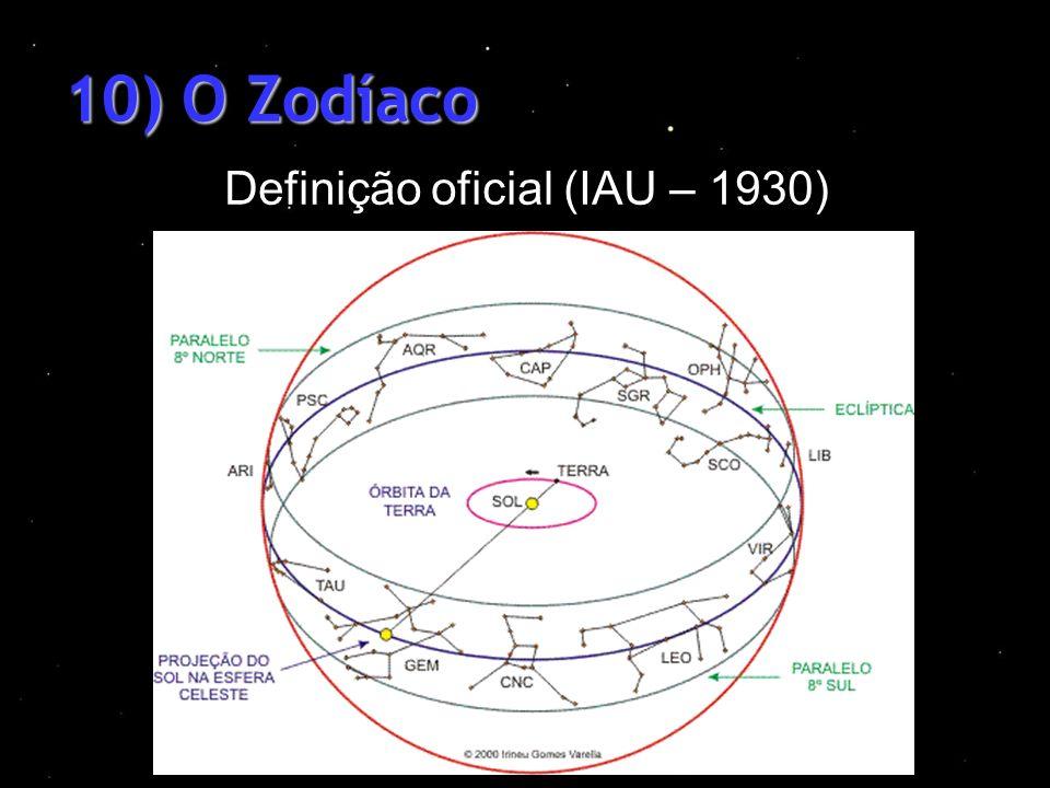 Definição oficial (IAU – 1930)