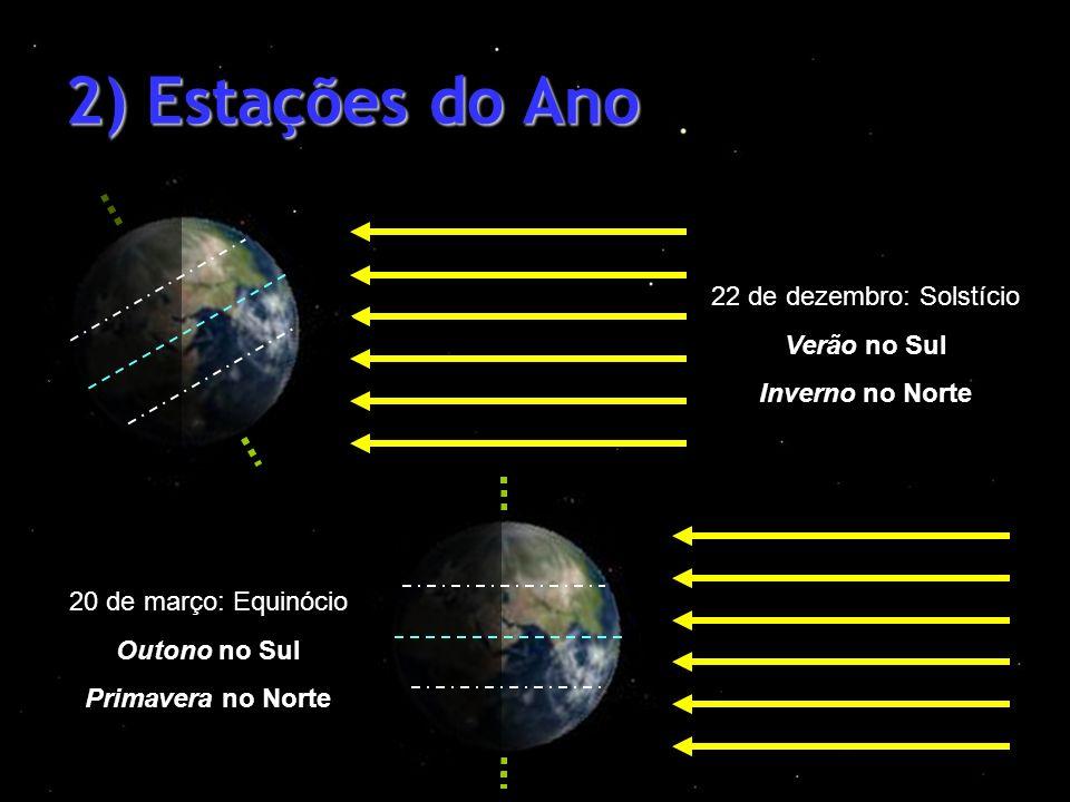 22 de dezembro: Solstício