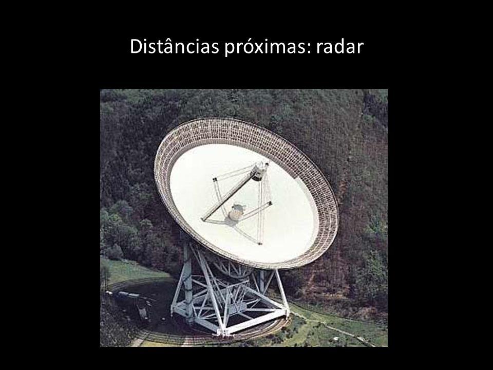 Distâncias próximas: radar