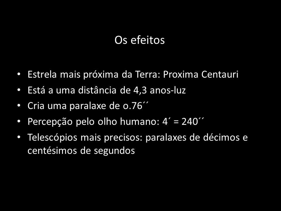Os efeitos Estrela mais próxima da Terra: Proxima Centauri