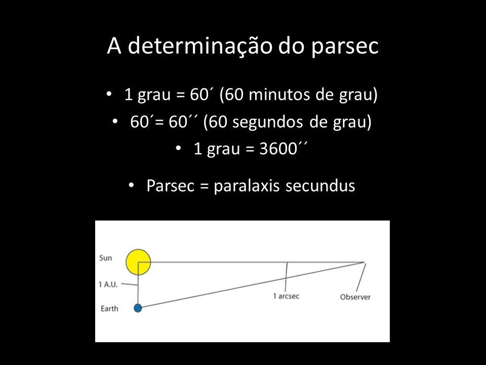 A determinação do parsec