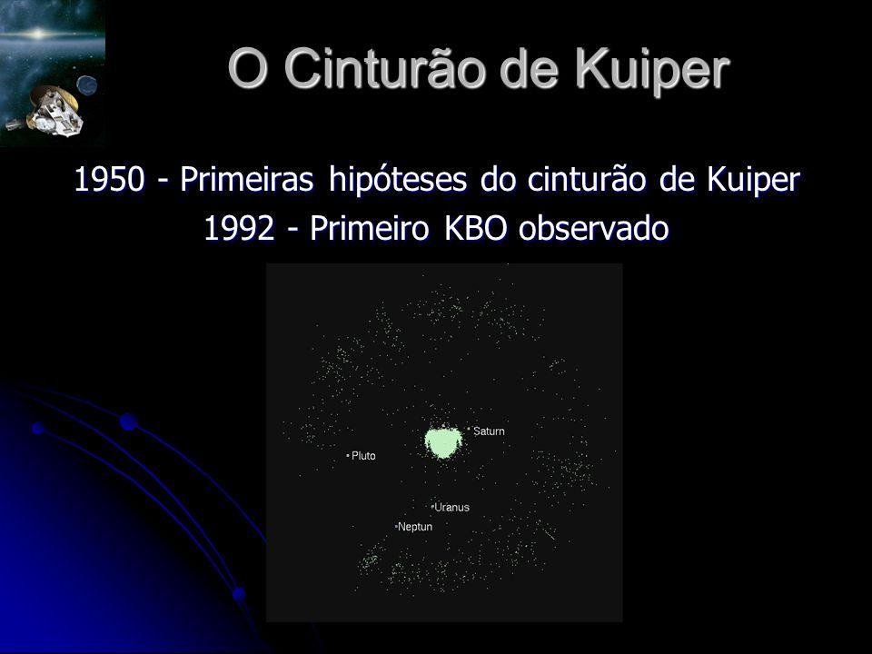 O Cinturão de Kuiper 1950 - Primeiras hipóteses do cinturão de Kuiper