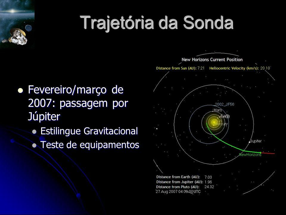 Trajetória da Sonda Fevereiro/março de 2007: passagem por Júpiter