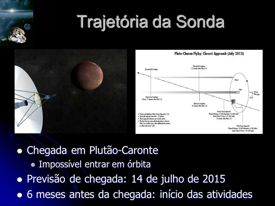 Trajetória da Sonda Chegada em Plutão-Caronte