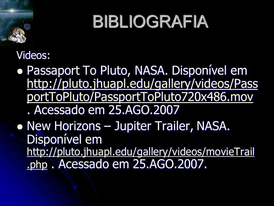 BIBLIOGRAFIA Videos:
