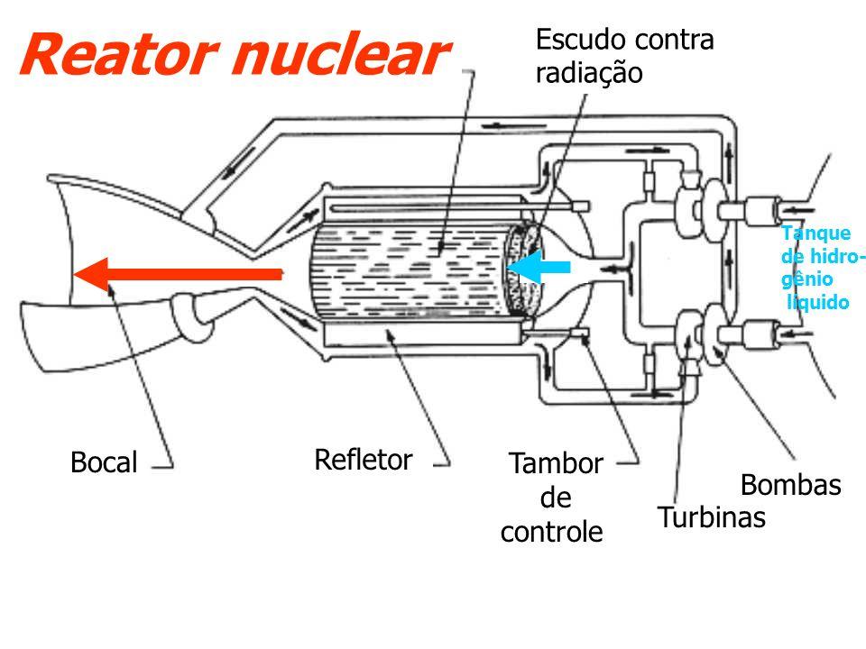 Reator nuclear Escudo contra radiação Refletor Bocal Tambor de