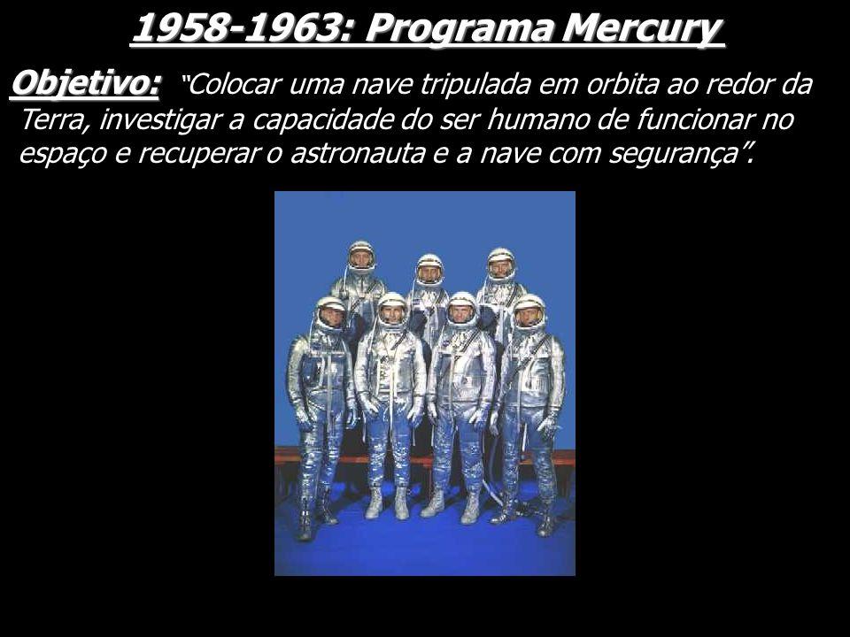 1958-1963: Programa MercuryObjetivo: Colocar uma nave tripulada em orbita ao redor da.