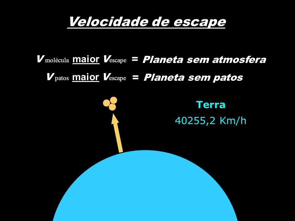 Velocidade de escape = = V molécula maior Vescape
