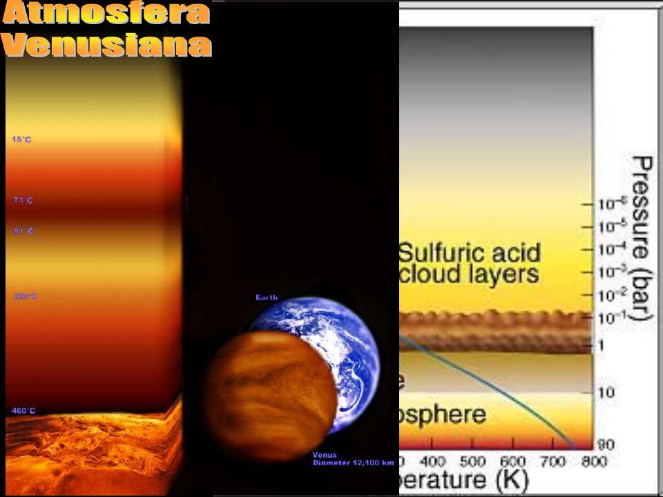 Atmosfera Venusiana