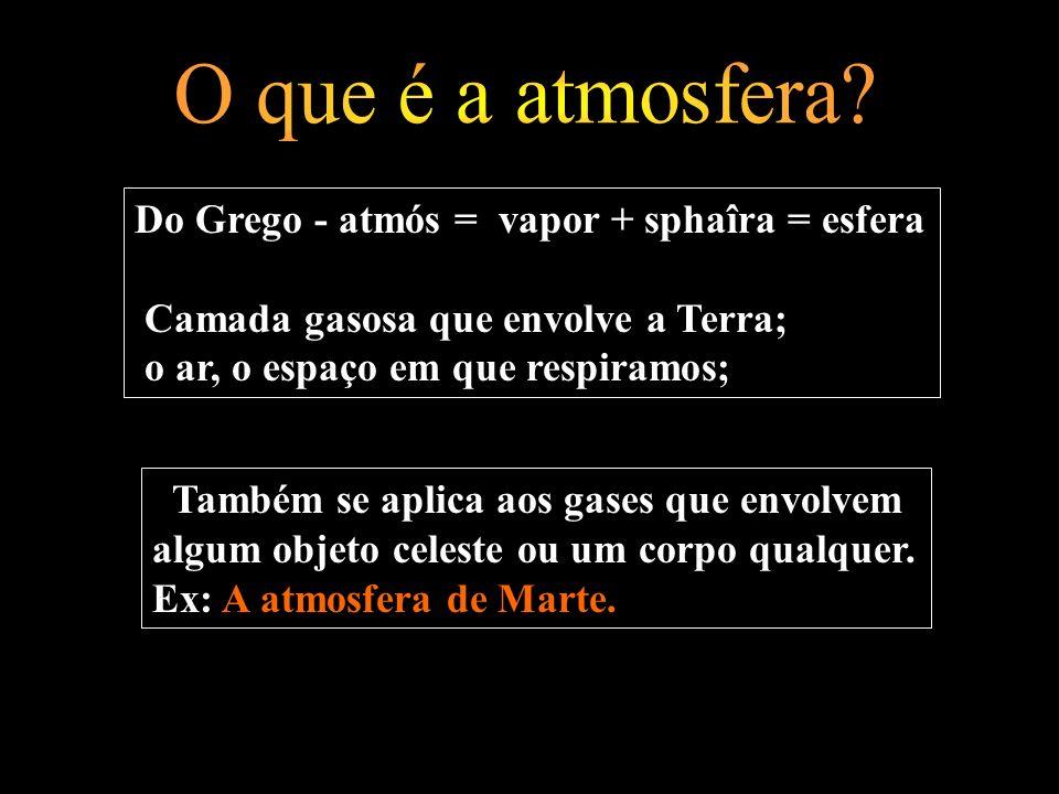 O que é a atmosfera Do Grego - atmós = vapor + sphaîra = esfera