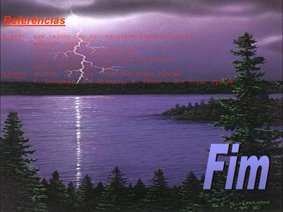 Fim Referências Sites: www.iagusp.usp.br/~ednilson/Atmosfera.html