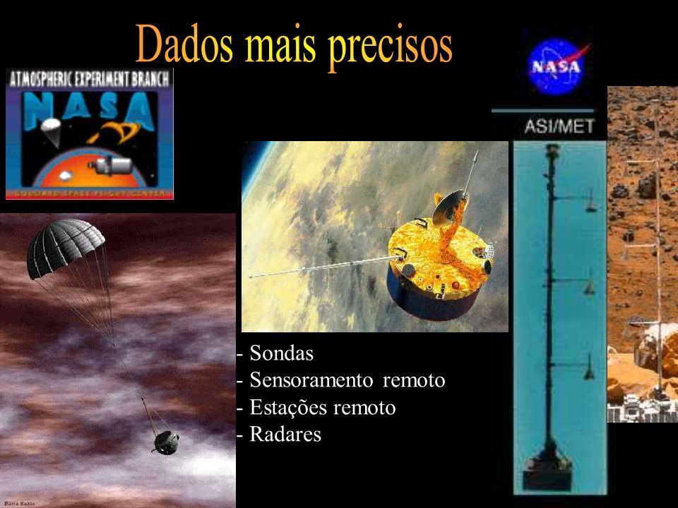 Dados mais precisos - Sondas - Sensoramento remoto - Estações remoto
