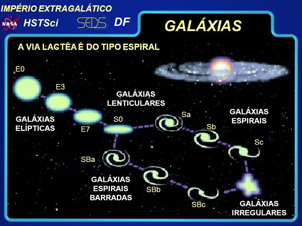 GALÁXIAS LENTICULARES GALÁXIAS ESPIRAIS BARRADAS