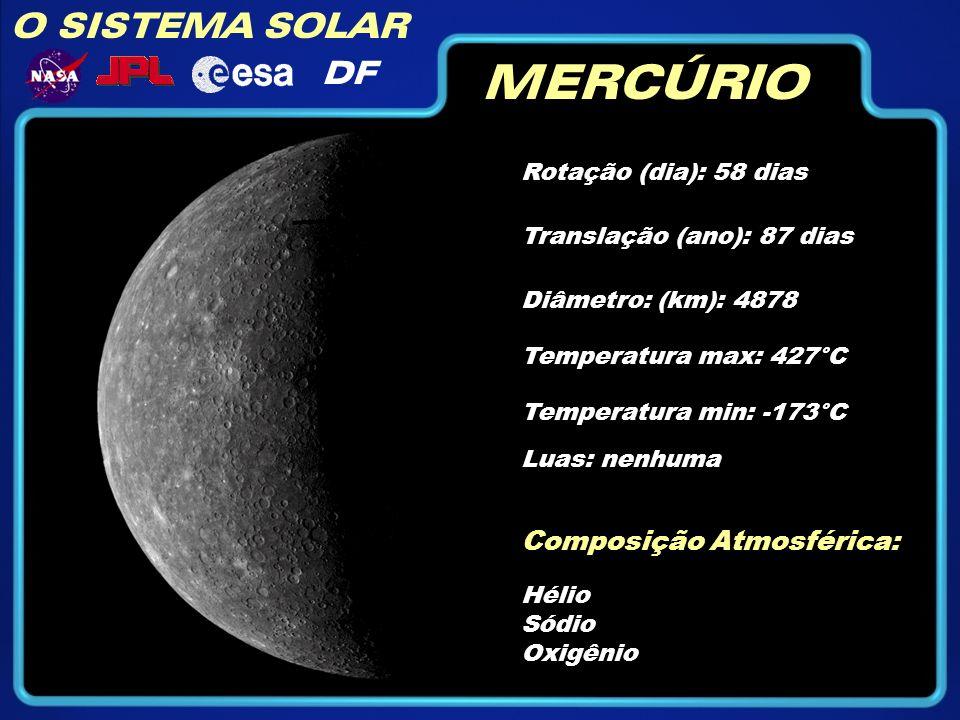 MERCÚRIO O SISTEMA SOLAR DF Composição Atmosférica: