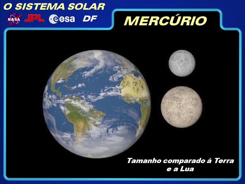 Tamanho comparado à Terra e a Lua