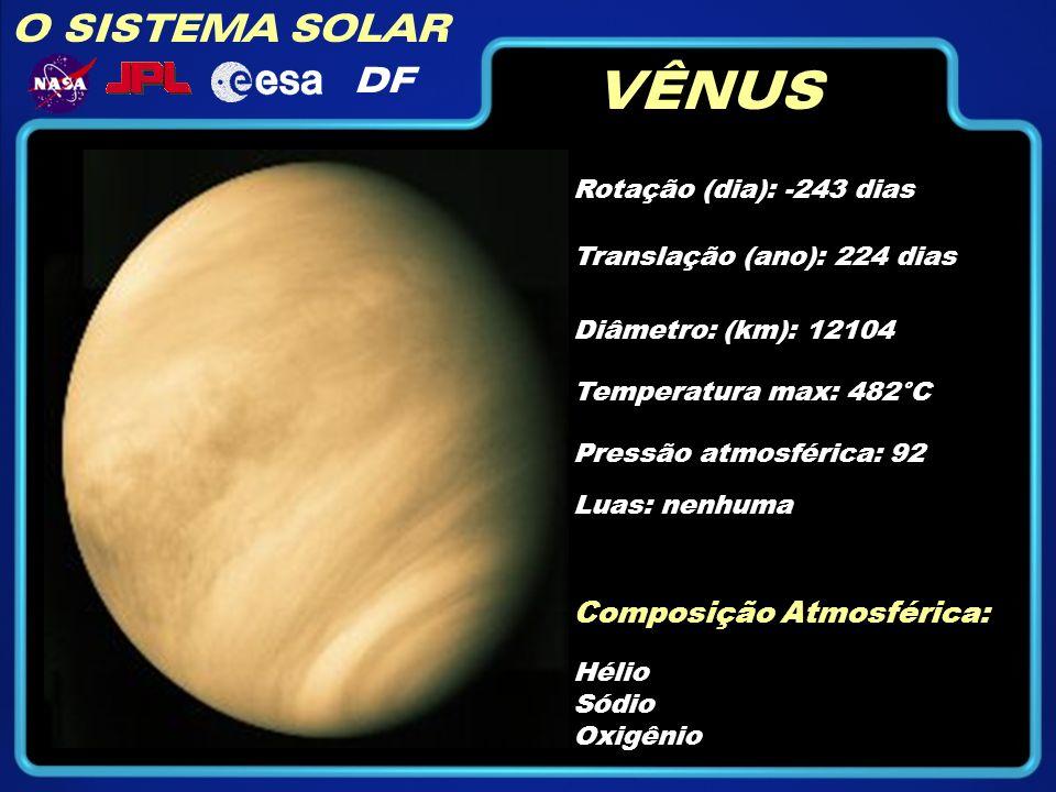 VÊNUS O SISTEMA SOLAR DF Composição Atmosférica: